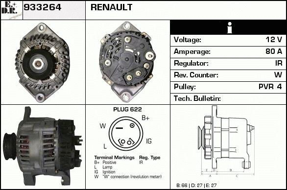 EDR 933283 Generaator