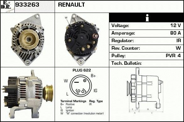 EDR Generaator 933283